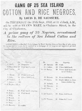 Broadside advertisement for a slave auction. The image is part of the Broadsides Collection of the Emergence of Advertising in America website, http://scriptorium.lib.duke.edu/eaa/.
