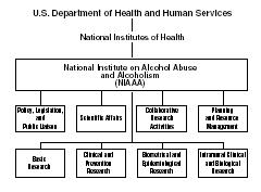 U.S. Government Agencies