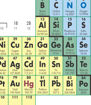 Periodic Table (Predicting the Structure and Properties of the Elements)