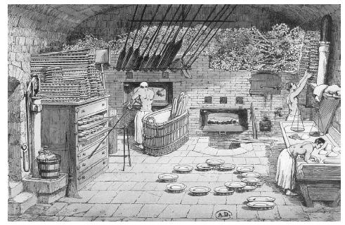 French print showing the interior of a nineteenth-century bakery. © GIANNI DAGLI ORTI/CORBIS.