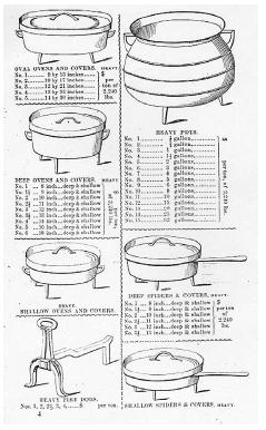Detail of a page from the 1857858 catalogue of cast-iron utensils manufactured by Savery &amp; Company of Philadelphia. Note the careful terminology given to each of the different shapes: oval oven (top left), deep spider and shallow spider (bottom right), and pot (top right). Pot is synonymous with cauldron and by strict definition must have a bulging body and neck or rim as shown in the catalog. Pots were sold with or without lids. ROUGHWOOD COLLECTION.