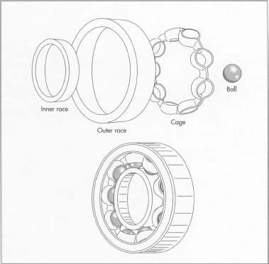The four parts of a finished ball bearing: inner race, outer race, cage, and ball.