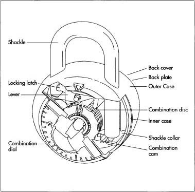 A fully constructed combination lock. It is the combination cam, a notched disc, that generates the combination for the lock mechanism. Combination locks are built to last a lifetime, and their ports are not intended to require repair or replacement.