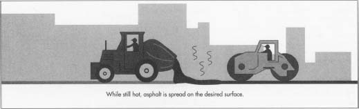 There are two types of asphalt mixes: hot-mix and cold-mix. Hot-mix asphalt (HMA) is commonly used for heavier traffic areas while cold-mix asphalt is used for secondary roads.