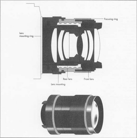 A group of lenses called lens elements, which are of different shapes and distances of separation, make up the camera lens. Lens design used to rely on the optician's art and considerable experimentation. Today, computer programs can adjust the shaping and spacing of lens elements, determine their effects on each other, and evaluate costs of lens production.
