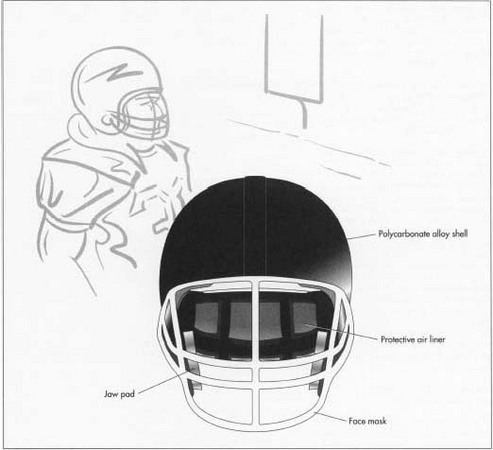 Materiols used for the production of football helmets have evolved from leather, to horder leather, to molded polycarbonate shells, which are used today because of their strength and weight.