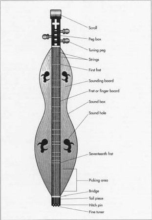 A typical dulcimer.