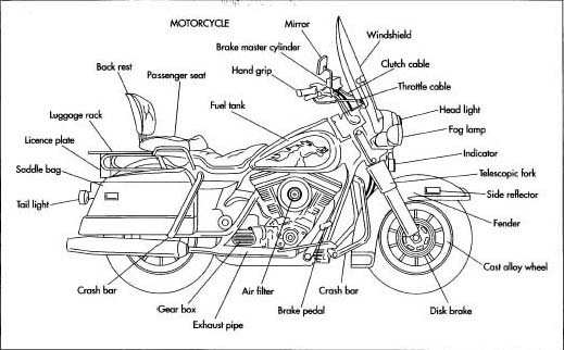 Wiring Diagram 2001 V Star 1100 Custom on 2000 yamaha grizzly 600 wiring diagram