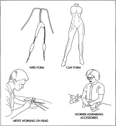 Once conceived, a prototype of the proposed action figure is created with wire and clayn armature. The head and facial features of the action figure are created separately and with more detail.