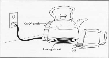 A standard electric tea kettle.
