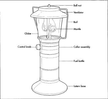 A double mantle propane lantern.