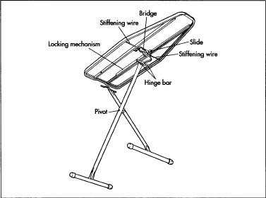 An ironing board.