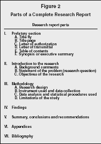 Figure 2 Parts of a Complete Research Report